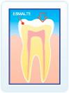 la eficacia del dentífrico